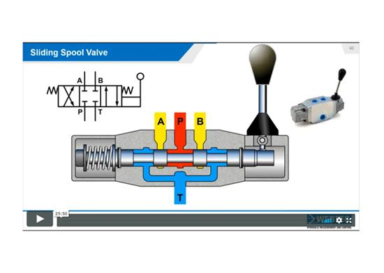 Selecting a flow control valve